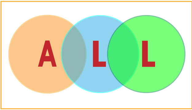 Venn diagram as a symbol for 'All'